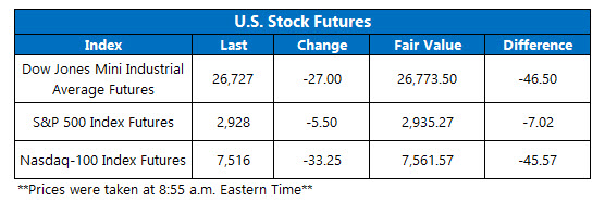 us stock index futures fair value on sept 24
