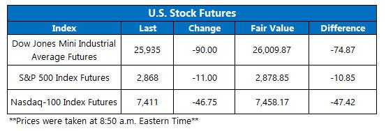 us stock index futures fair value on sept 7