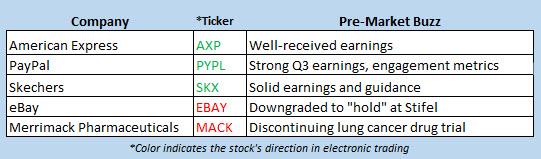 stock market news oct 19 2