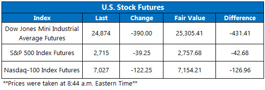 us stock futures oct 23