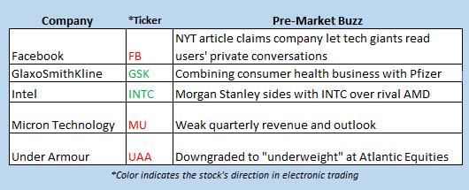 stocks in the news december 19
