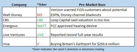 stocks in the news december 27