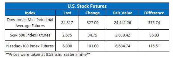 us stock futures fair value on dec 11