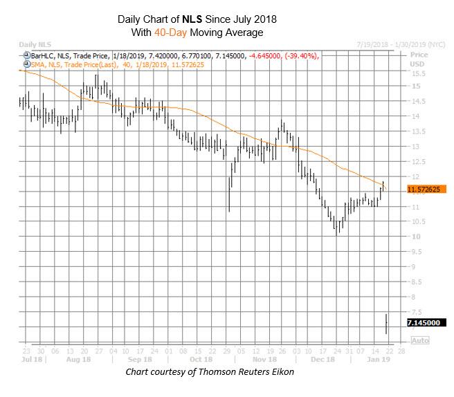 NLS Chart Jan 18