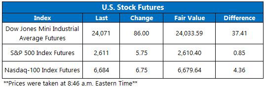 stock futures jan 16