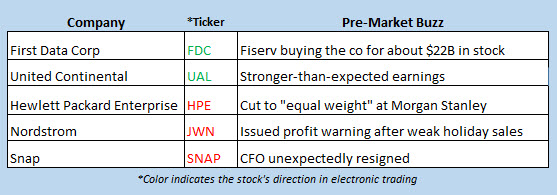 stock market news jan 16