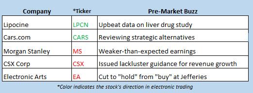 stock market news jan 17