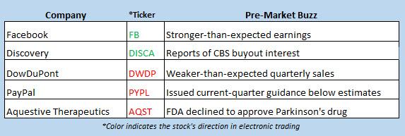 stock market news jan 31