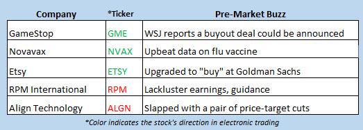 stock market news jan 4