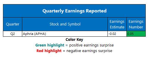 Corporate Earnings Jan 11