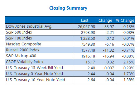 Closing Summary Feb 26