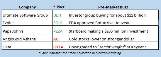 stock market news feb 4