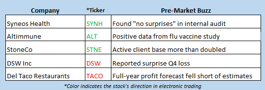 stock market news march 19