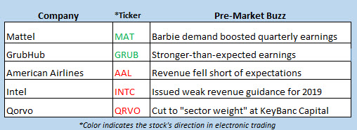 stock market news april 26