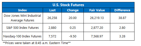 us stock market open april 4