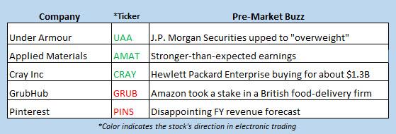 stock market news may 17