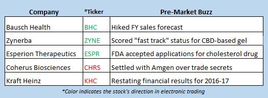 stock market news may 6