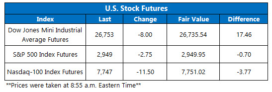 stock futures today june 25