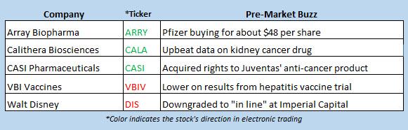 stock market news june 17