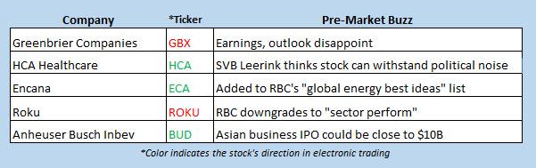stock news july 2