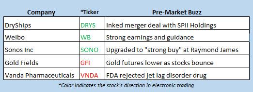 stock market news aug 19