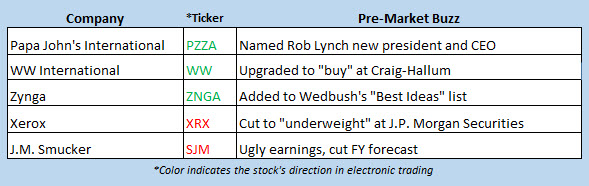 stock market news aug 27