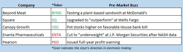 stock market news sept 26