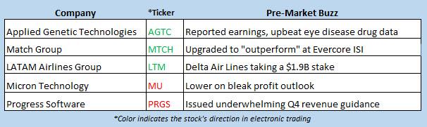 stock market news sept 27