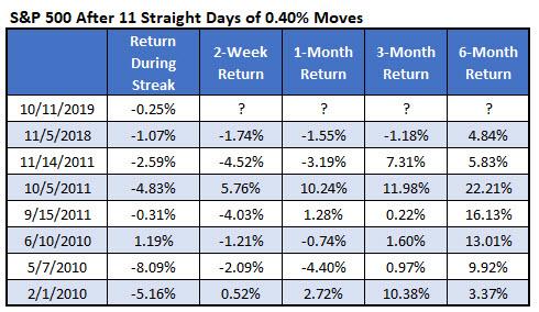 SPX volatility streaks 1014
