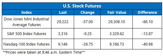 US stock futures Jan 21