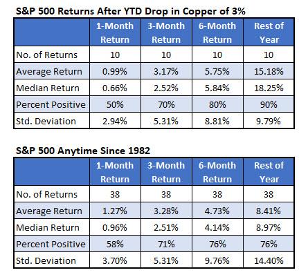 SPX 3 percent feb 25 2