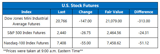 Futures Chart March 26