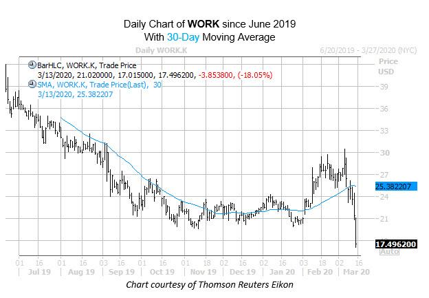 MMC Chart Mar 12