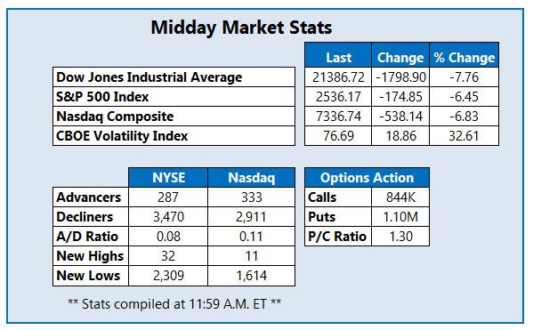 MMC Chart Mar 16 Stats