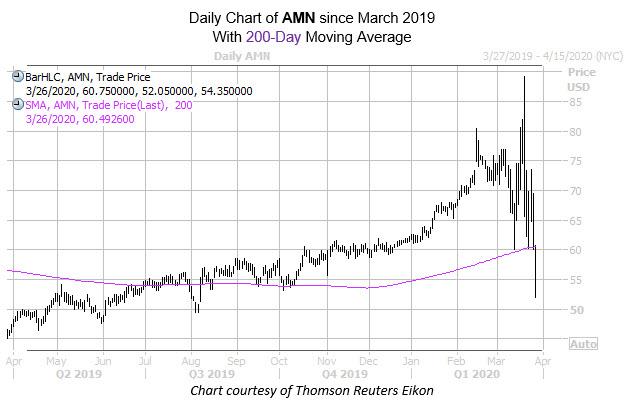 mmc chart mar 26