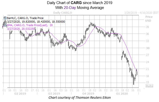 MMC chart mar 27