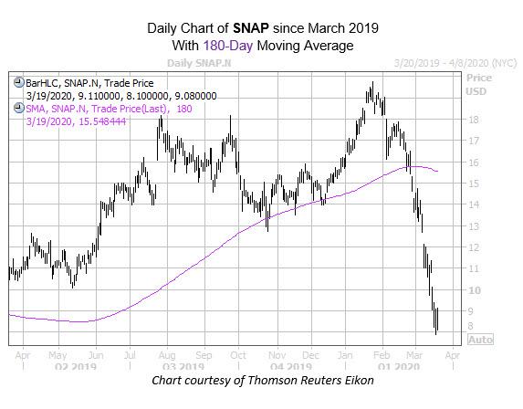 NEW mmc chart mar 19