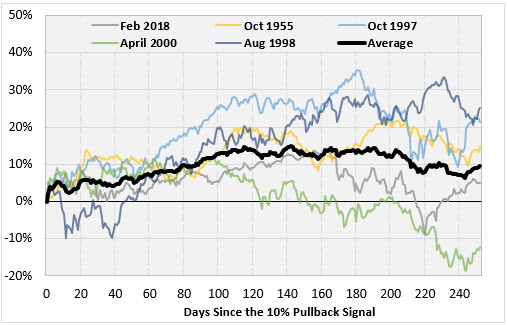 Iotw Mar 3 last chart