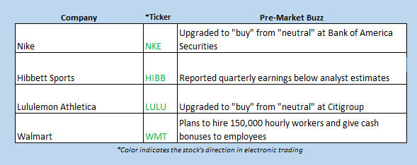 Buzz Chart March 20