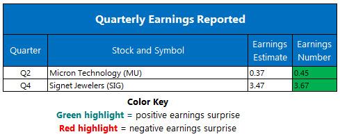 earnings mar 26