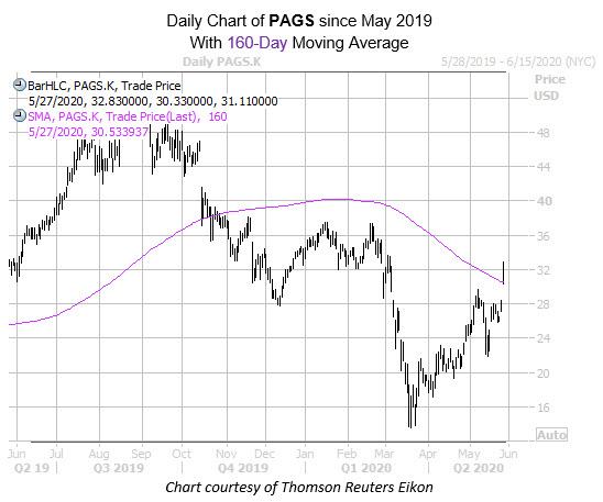 PAGS mmc may 27