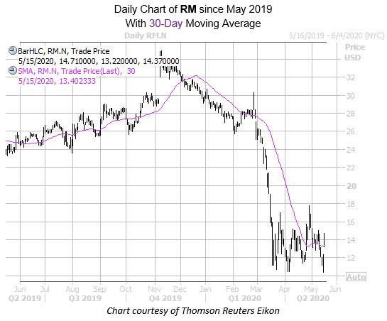 rm mmc may 15
