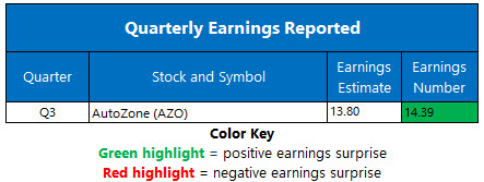 Earnings May 26