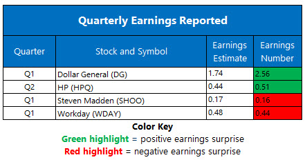 earnings may 28