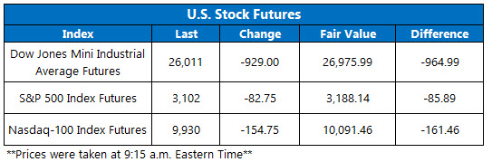 Stock Futures Chart June 11