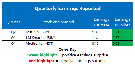 earnings august 25