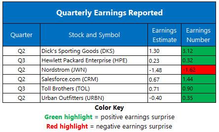 earnings august 26