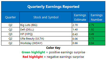 Earnings August 28