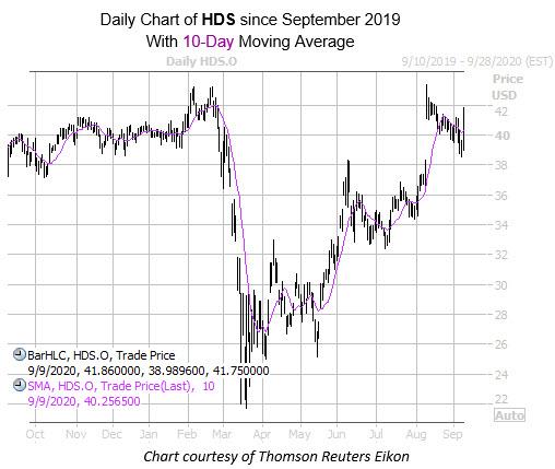 HDS Sep 9