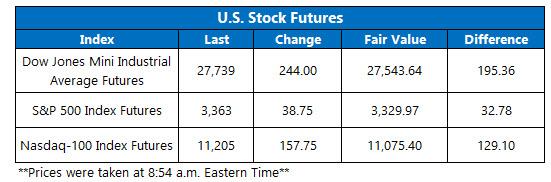 Futures Chart Sept 14